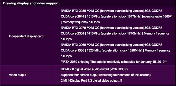 Filtradas las especificaciones de las Nvidia Geforce RTX 2080 Mobility, RTX 2070 y RTX 2060