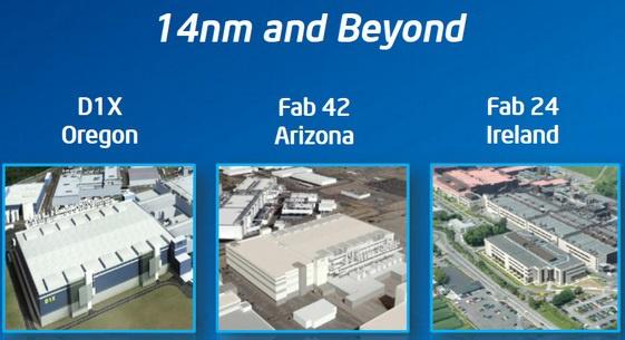 Intel abrirá 3 nuevas fábricas para acabar con la escasez de los 14nm