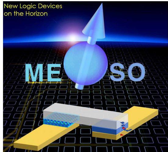 Intel MESO y el futuro de los procesadores de bajo consumo