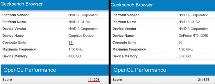 Filtrados los posibles benchmarks de la Nvidia GeForce RTX 2050 y la GTX 1150