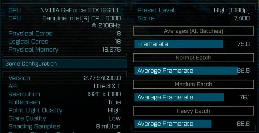La NVIDIA GeForce GTX 1660Ti es un 19% más potente que la GTX 1060