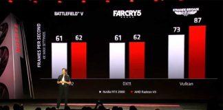 Primeros Benchmarks de la AMD Radeon VII superando a la RTX 2080