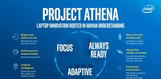 Así es Project Athena, el revolucionario proyecto de Intel