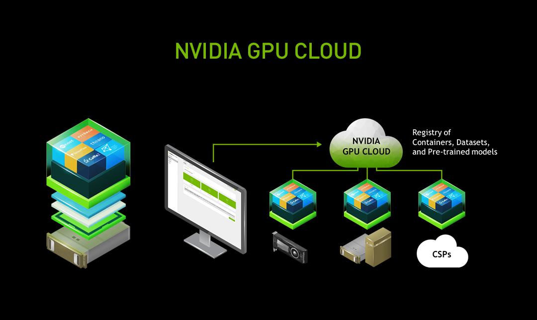 OVH amplía sus servicios en la nube gracias a Nvidia GPU Cloud