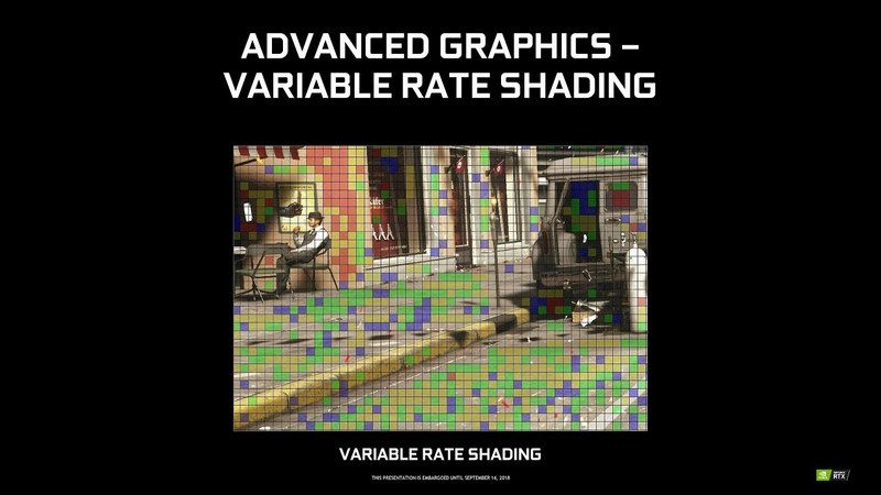 AMD implementará el Variable Rate Shading para sus GPUs Navi