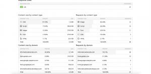 Cómo medir la velocidad de una web