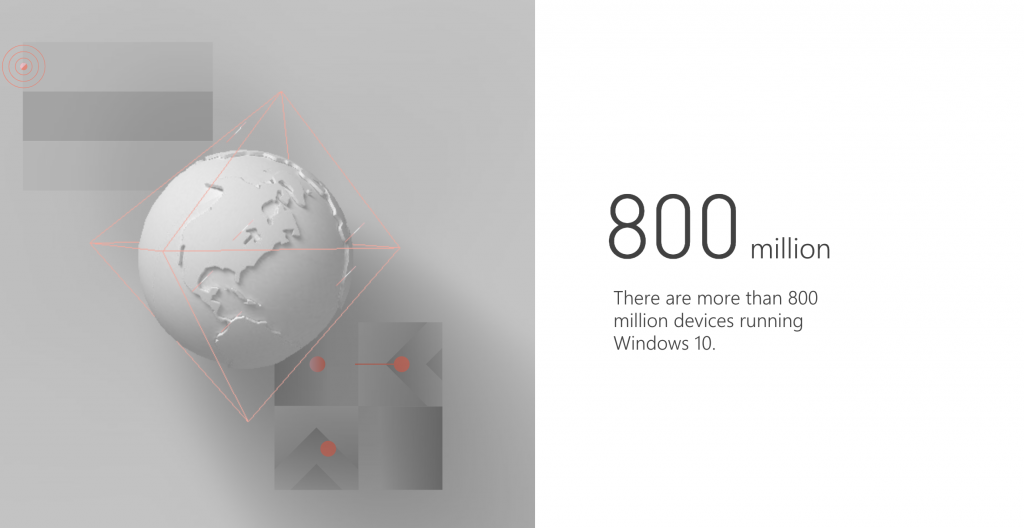 Microsoft bate récords y Windows 10 se ejecuta en más de 800 millones de dispositivos