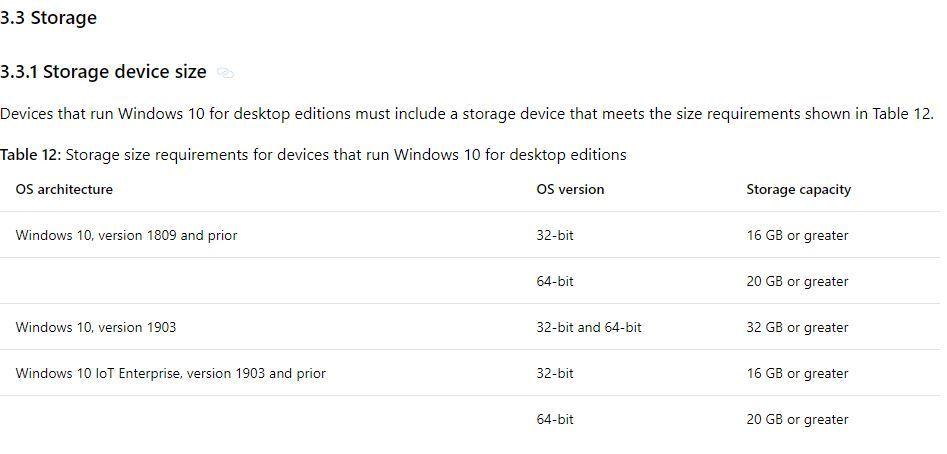 Windows aumentará su peso de instalación a partir de mayo
