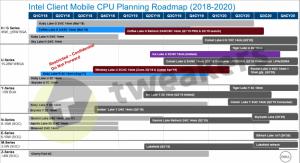 Las CPUs Intel de alto rendimiento de 10nm no llegarán hasta el 2022