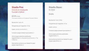 Fecha de lanzamiento, precio y juegos de Google Stadia