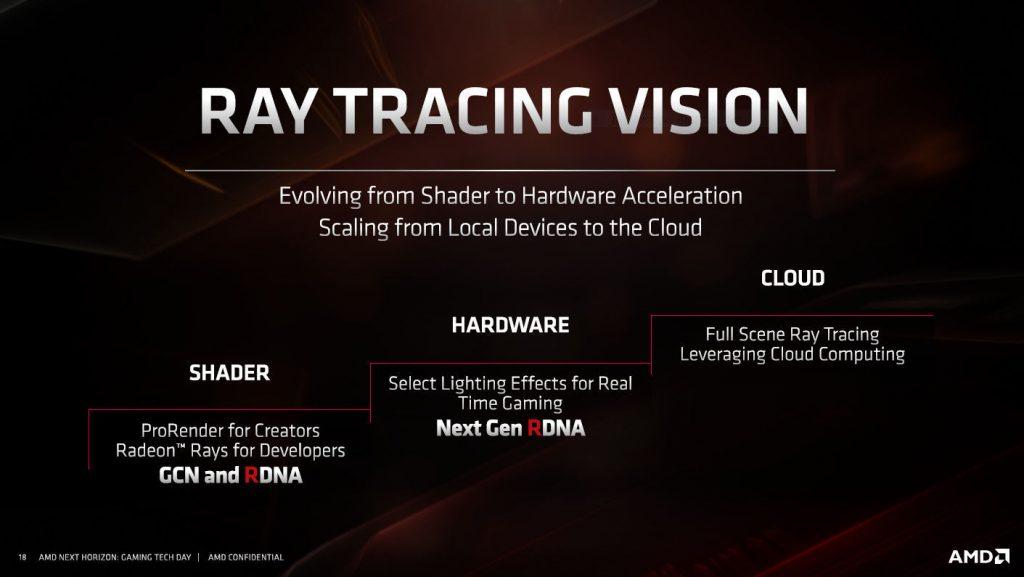 AMD implementará el Ray Tracing con sus próximas GPUS Navi