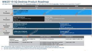 Las filtradas CPUs Intel Comet Lake no llegarían hasta principios del 2020