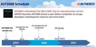 Los nuevos Intel Sapphire Rapids llegarán en 2021 y Granite Rapids en 2022