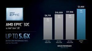 Por cada dólar invertido en un Intel los AMD EPYC ofrecen un rendimiento extra del 460%