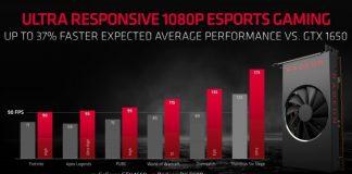 Ya no habrán más APUs de Intel con gráficos de AMD Radeon