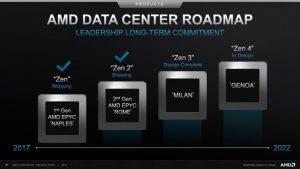 Cada núcleo de AMD Zen3 sería 200MHz más rápido que Zen2