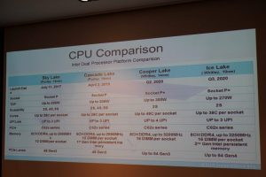 Los Xeon Ice Lake (10nm) y Cooper Lake (14nm) ofrecerán 38 y 48 núcleos