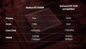 La próxima semana se anunciará la AMD Radeon RX 5500
