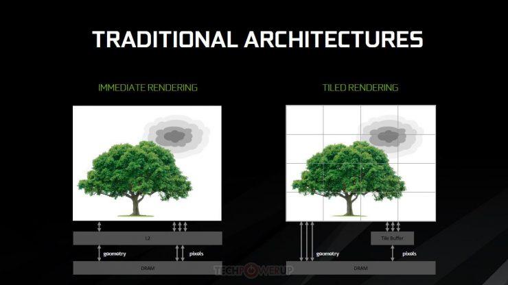 Nueva técnica desarrollada por Nvidia de renderizado Multi-GPU